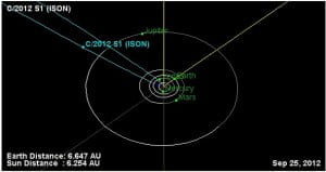comet ison orbit