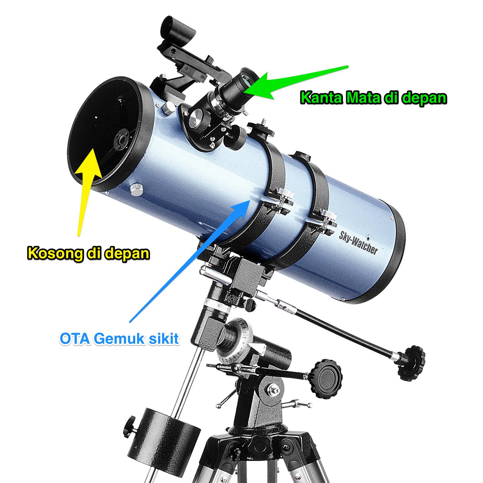 Линза барлоу для микроскопа своими руками