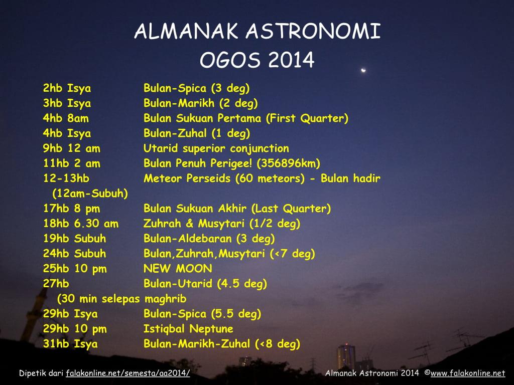 Almanak Astronomi Ogos 2014